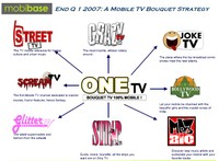 One_tv_mobibase
