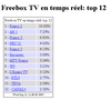 Top_12_audience_free_1